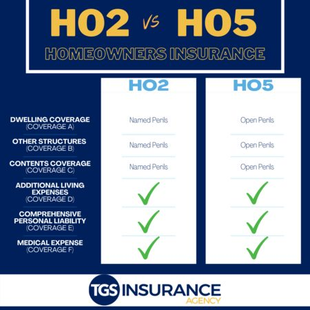 Comparison chart outlining the difference between ho2 and ho5 home insurance policies
